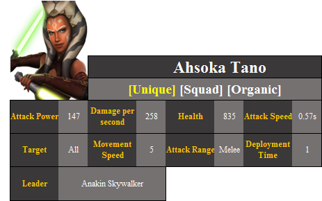 Ahsoka Tano in 'Star Wars: Force Arena'
